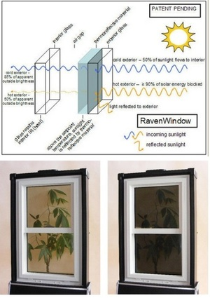 RavenWindow automatically blocks solar heat when the outside temperature is too hot