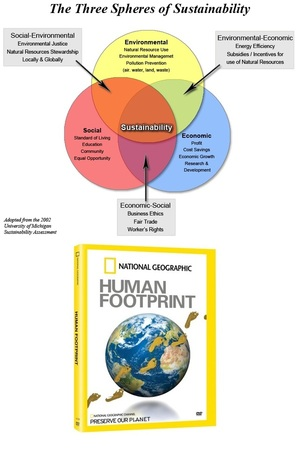 Sustainability & The Human Footprint - via The National Geographic