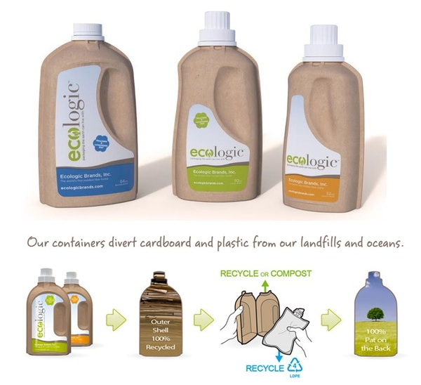 Ecologic Brands Ecologicbrands Sustainable Packaging
