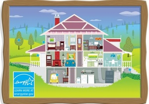 How to make your home more Energy Efficient - a tool by ENERGY STAR