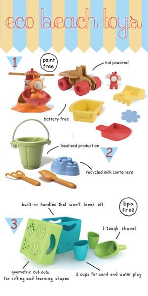 KidStyleFile Roundup: The Best Sustainable Eco Beach Toys via @kidstylefile