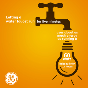How much electricity does it take to run a water faucet for five minutes? via @ecomagination