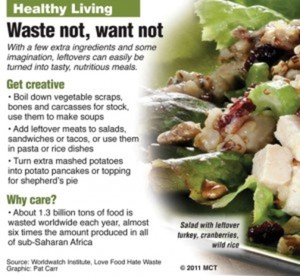 Take a bite out of irresponsible food waste via @thedailyaztec