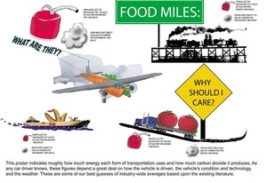 How Far Does Your Food Travel to Get to Your Plate? via @CUESA
