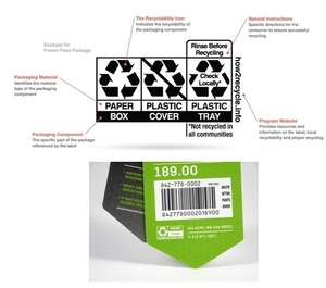 Kellogg's the latest to use labels to get consumers to recycle | Waste Management | 2degrees