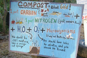 Campus Compost Programs Address Food Waste | Earth Eats - Indiana Public Media