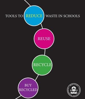 How Schools can Reduce Waste via @EPAgov