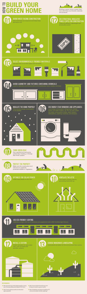 Thirteen Elements of a Dream eco friendly Home [Infographic]