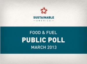 New Poll:  How American's Feel about Wasting Food | Dana Gunders's Blog | Switchboard, from NRDC