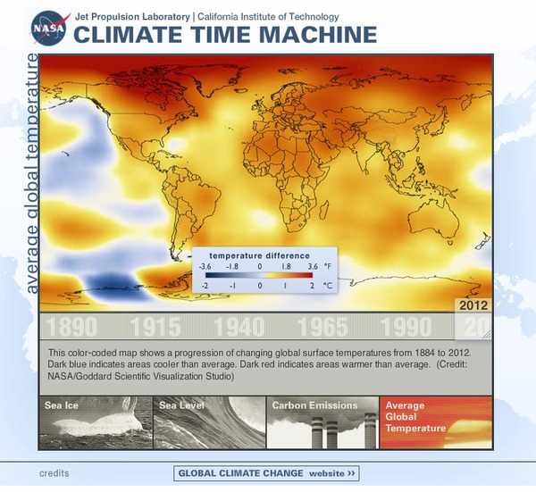Climate Change: Interactive
