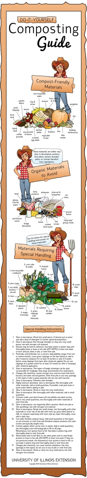 Composting for the Homeowner via The Homestead Survival