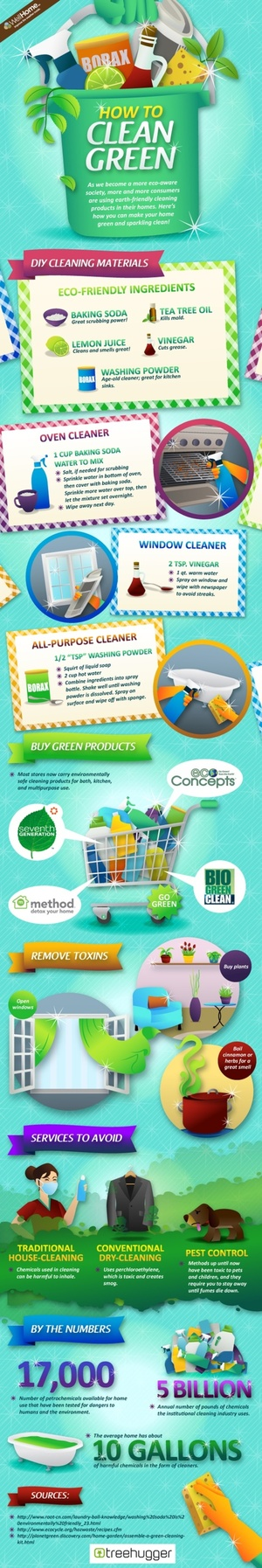 Natural cleaning infographic @ DIY Home Design