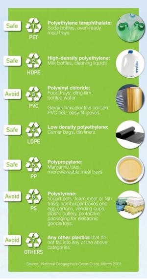 Garnier - Eco-designed packaging
