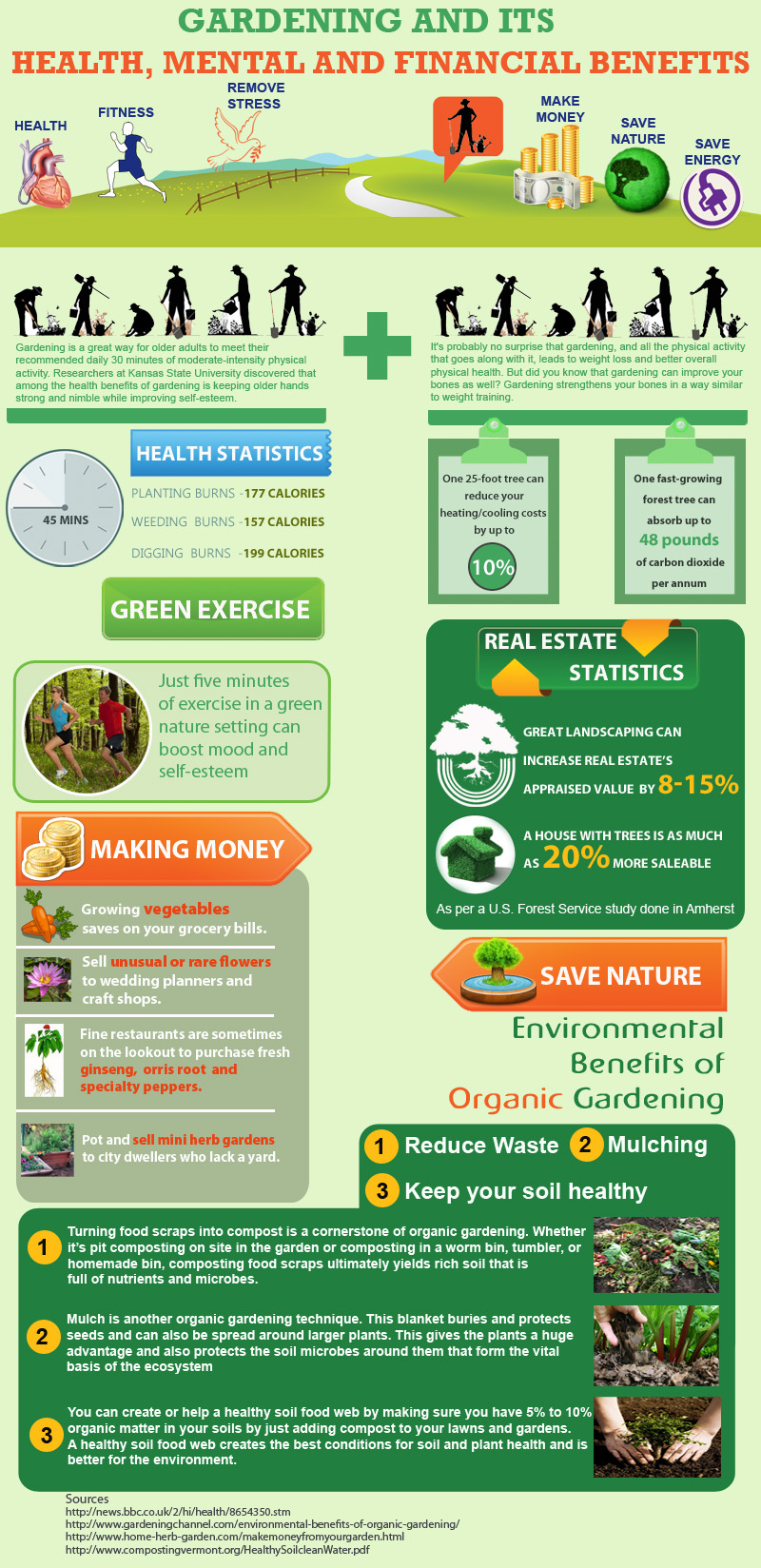 The Benefits of Gardening [infographic]