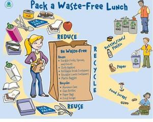 How to pack a waste free lunch - via @EPAgov