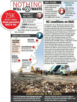10 plants to convert Mumbai's garbage into energy via @timesofindia