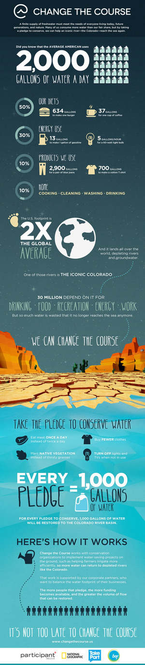 Change the Course #waterconservation #water [INFOGRAPHIC]