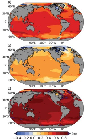 Sea level in the 5th IPCC report