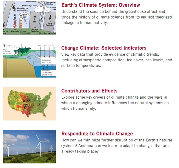 """""""Climate Change 101"""" Online Guide developed by @HBSBEI"""
