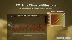 CO2 Levels Stay Above 400 PPM Throughout April, First Time Ever in Human History