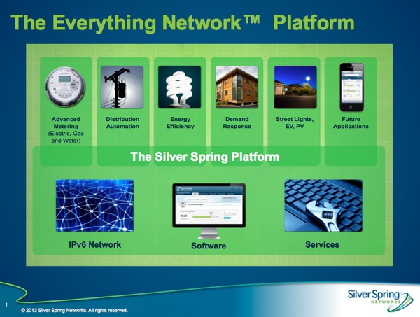 Silver Spring Networks | EcoCloud