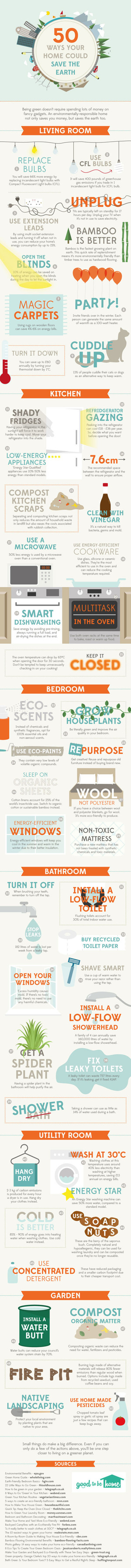 50 Ways Your Home Could Help Save the Earth