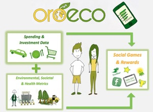 @Oroeco - the app that tracks how your spendings impact the enviroment