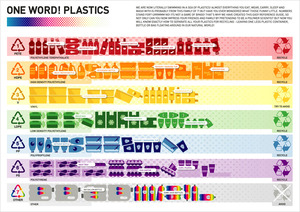 Separating our plastics for Recycling
