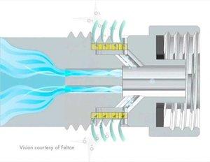 A super efficient shower solution from @felton, @CSIRONews