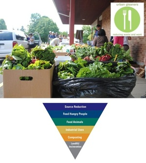 @urbangleaners - Urban Gleaners: Reducing Food Waste to Reduce Hunger