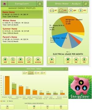 EnergySaver App - Analyze Home Energy Consumption, Reduce and Save Money