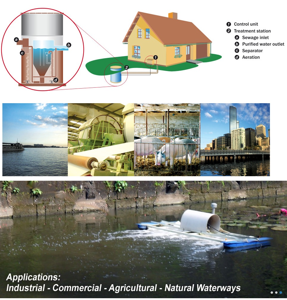 BioCleaner -  wastewater treatment system for residential, commercial, industrial