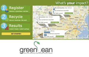 Greenbean Recycle - Recycling Gamified - The Social Recycling Platform