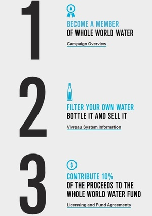 WHOLE WORLD Water Campaign @wholeworldwater - Uniting Hospitality Tourism Industry