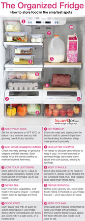 Keeping the fridge organized can reduce food spoilage via @squawkfox