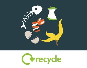 How is Food Waste Recycled? via @recyclenow