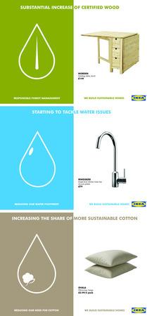 IKEA's Green Campaign