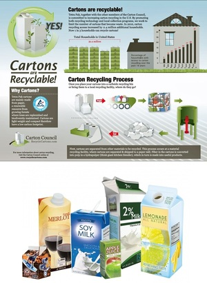 How to Recycle Cartons via @Earth911
